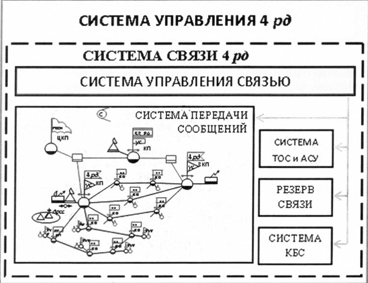 4-я ракетная дивизия